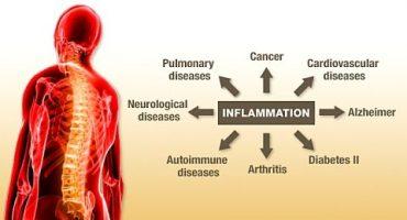 Alimentazione antinfiammatoria